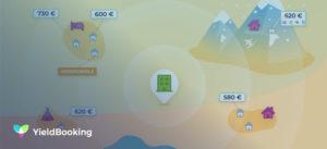 YieldBooking solution veille tour-opérateurs
