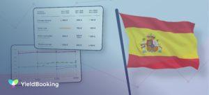 yieldbooking logiciel veille tarifaire camping s'exporte sur le marché espagnol